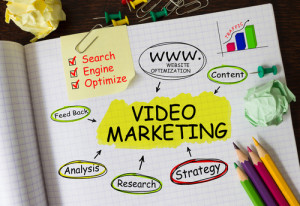 Creating & Promoting Videos